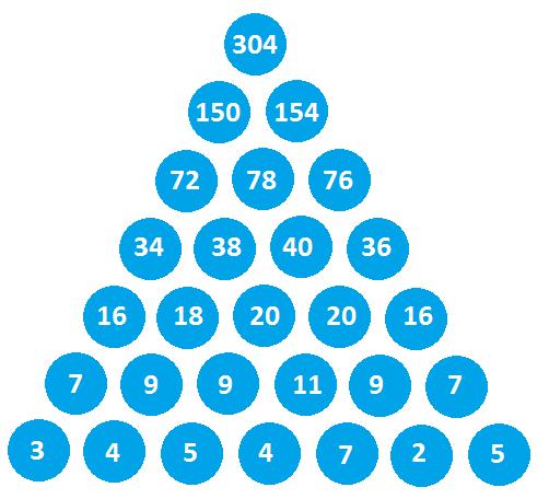 2_3-Answer
